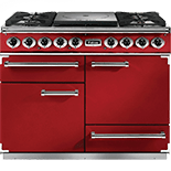 Dual Fuel Range Cookers